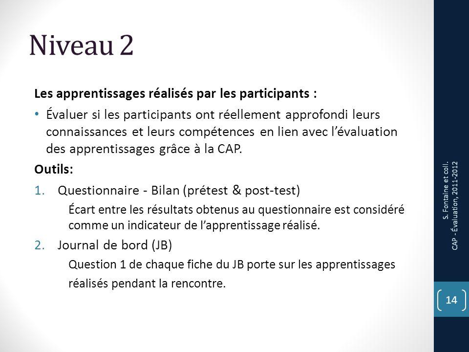 Niveau 2 Les apprentissages réalisés par les participants : Évaluer si les participants ont réellement approfondi leurs connaissances et leurs compétences en lien avec lévaluation des apprentissages grâce à la CAP.