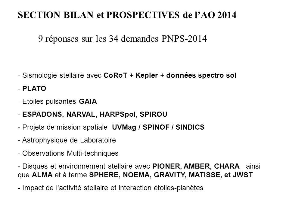 SECTION BILAN et PROSPECTIVES de lAO 2014 9 réponses sur les 34 demandes PNPS-2014 - Sismologie stellaire avec CoRoT + Kepler + données spectro sol -