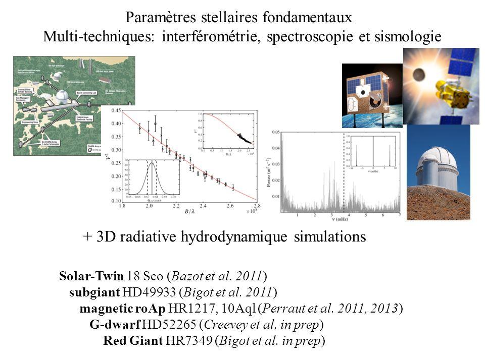 Paramètres stellaires fondamentaux Multi-techniques: interférométrie, spectroscopie et sismologie Solar-Twin 18 Sco (Bazot et al. 2011) subgiant HD499