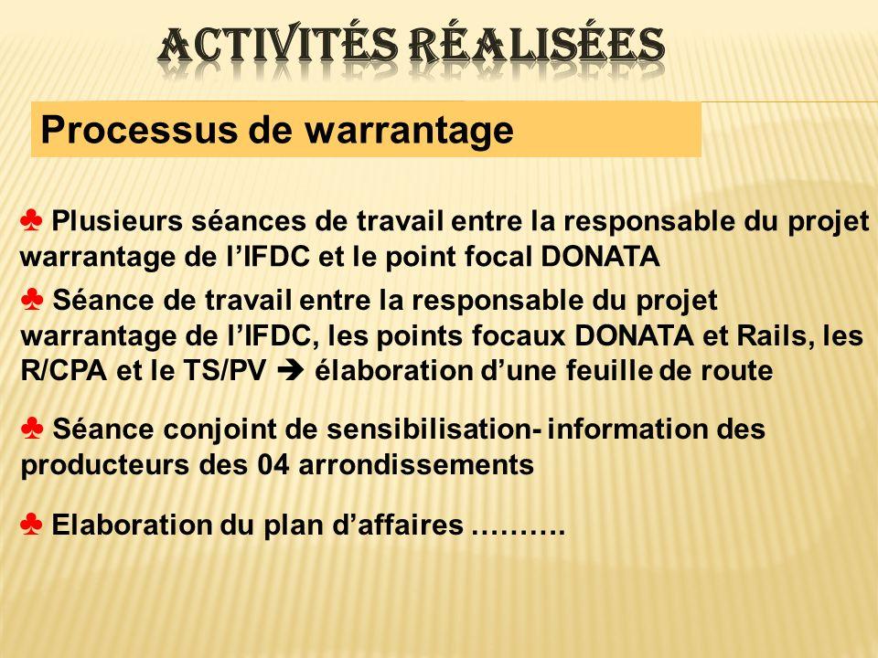 Processus de warrantage Elaboration du plan daffaires ………. Séance conjoint de sensibilisation- information des producteurs des 04 arrondissements Plus