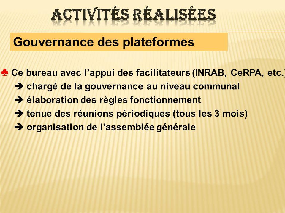 Gouvernance des plateformes Ce bureau avec lappui des facilitateurs (INRAB, CeRPA, etc.) chargé de la gouvernance au niveau communal élaboration des r