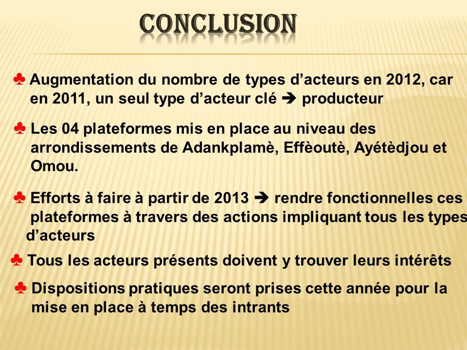 Augmentation du nombre de types dacteurs en 2012, car en 2011, un seul type dacteur clé producteur Les 04 plateformes mis en place au niveau des arrondissements de Adankplamè, Effèoutè, Ayétèdjou et Omou.
