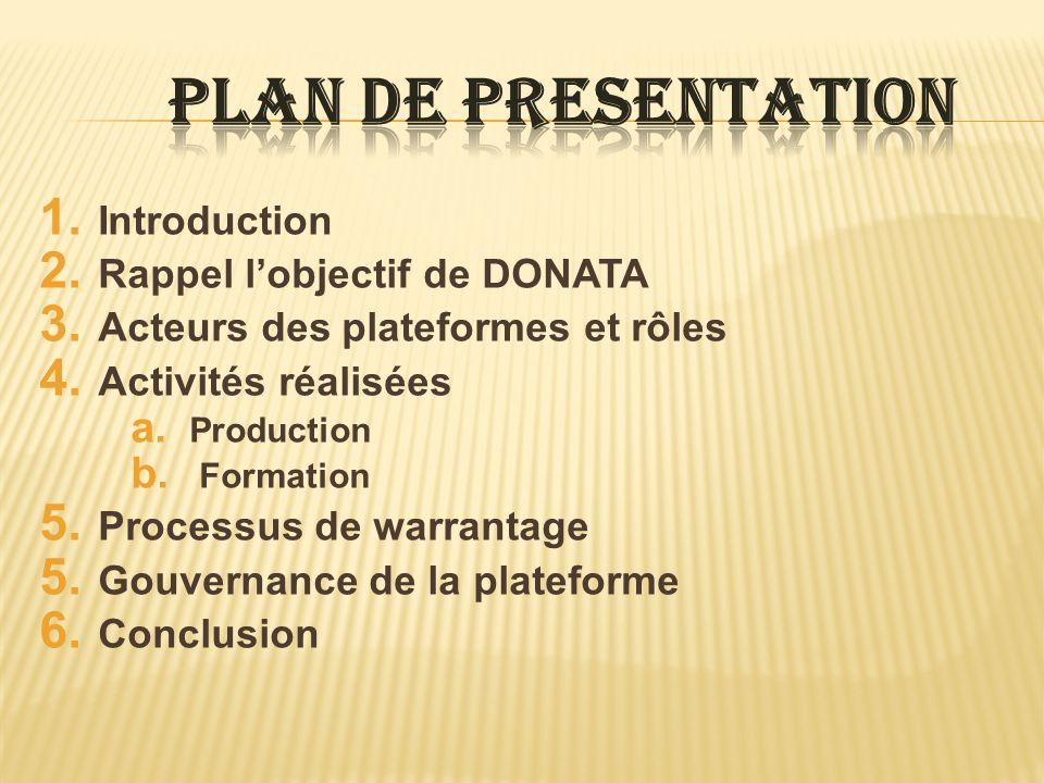 1. Introduction 2. Rappel lobjectif de DONATA 3. Acteurs des plateformes et rôles 4. Activités réalisées a. Production b. Formation 5. Processus de wa