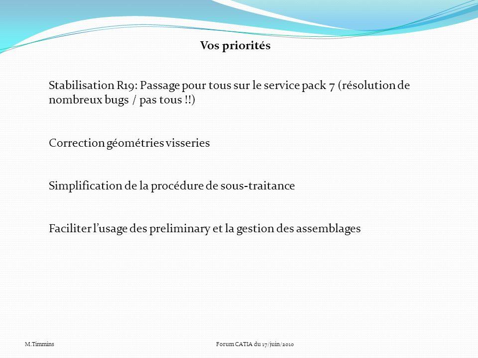 Vos priorités Stabilisation R19: Passage pour tous sur le service pack 7 (résolution de nombreux bugs / pas tous !!) Correction géométries visseries S