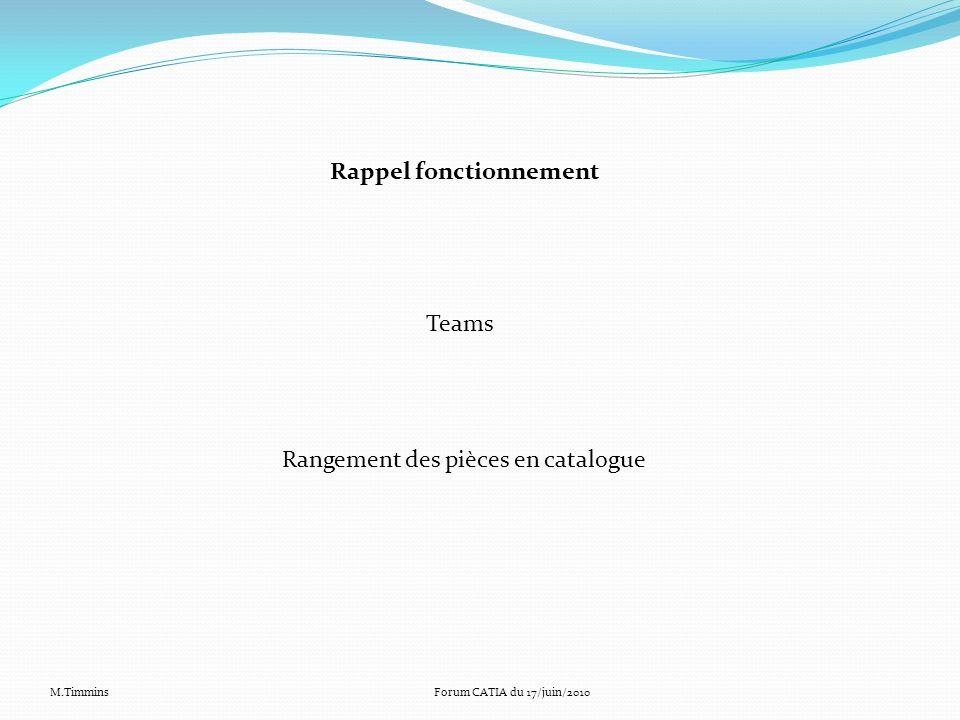 Rappel fonctionnement Teams Rangement des pièces en catalogue M.TimminsForum CATIA du 17/juin/2010