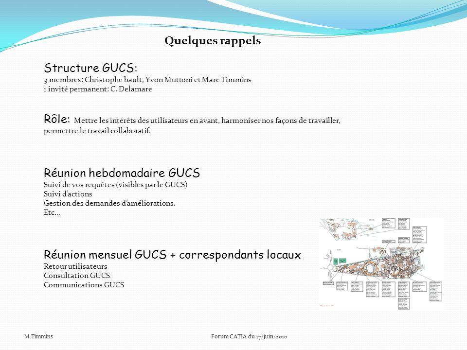 Quelques rappels Structure GUCS: 3 membres: Christophe bault, Yvon Muttoni et Marc Timmins 1 invité permanent: C. Delamare Rôle: Mettre les intérêts d