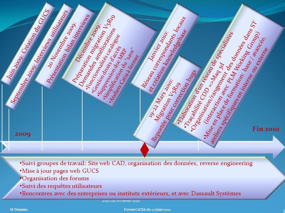 GUCS le 24 Février 2010 3 Suivi groupes de travail: Site web CAD, organisation des données, reverse engineering Mise à jour pages web GUCS Organisatio