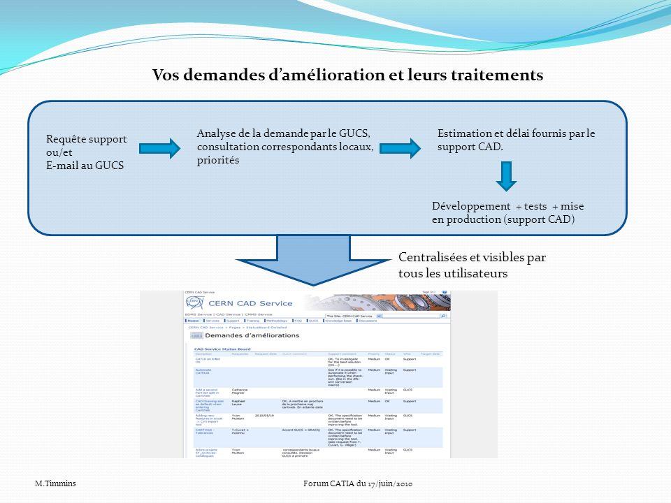 Vos demandes damélioration et leurs traitements Requête support ou/et E-mail au GUCS Analyse de la demande par le GUCS, consultation correspondants lo