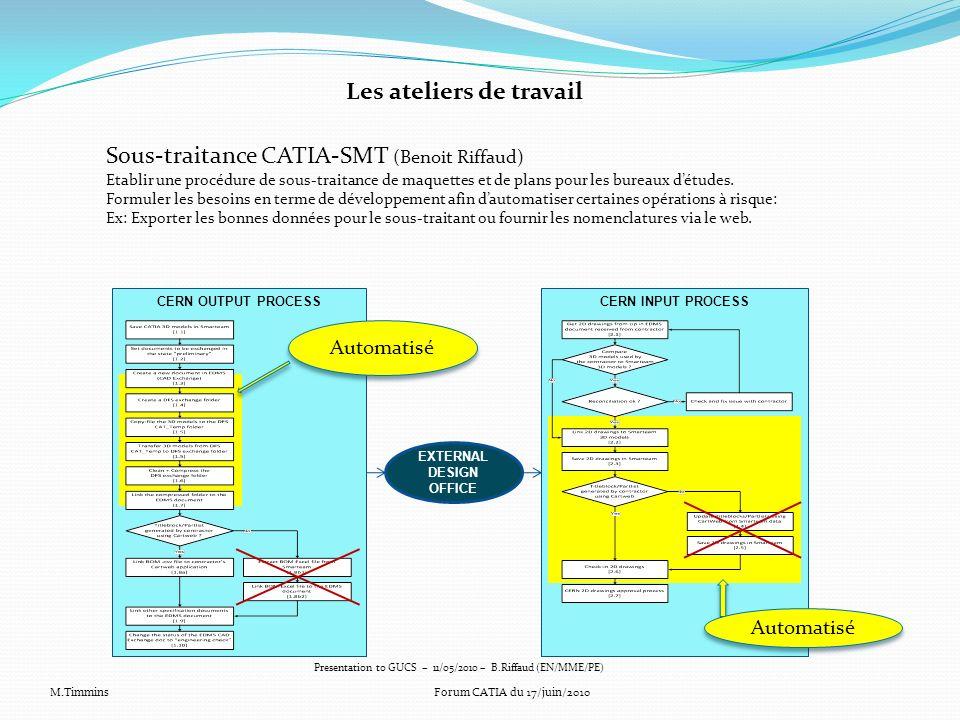 Les ateliers de travail Sous-traitance CATIA-SMT (Benoit Riffaud) Etablir une procédure de sous-traitance de maquettes et de plans pour les bureaux dé