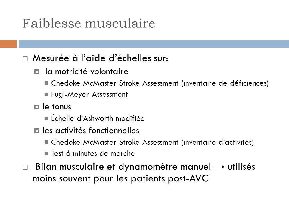 Faiblesse musculaire Mesurée à laide déchelles sur: la motricité volontaire Chedoke-McMaster Stroke Assessment (inventaire de déficiences) Fugl-Meyer