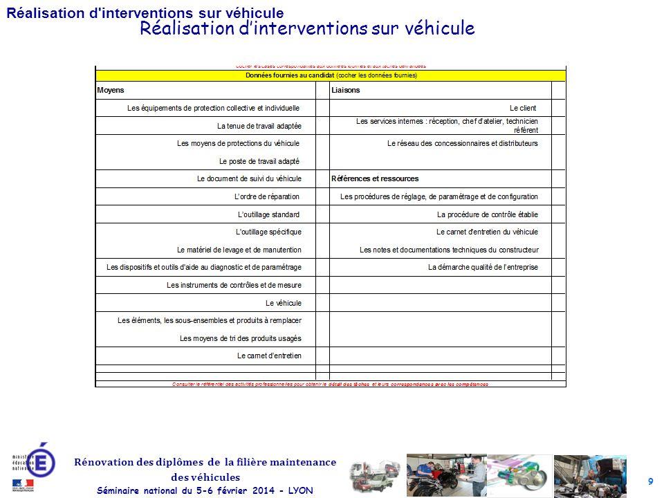9 Rénovation des diplômes de la filière maintenance des véhicules Séminaire national du 5-6 février 2014 - LYON Réalisation d interventions sur véhicule Réalisation dinterventions sur véhicule