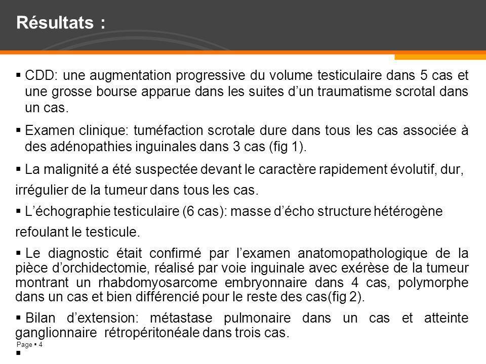 Page 5 Résultats : Figure 1 : bourse augmentée de taille par une tumeur para testiculaire Figure 2 : pièce d orchidectomie Fig 3: Tumeur paratesticulaire embryonnaire: prolifération de cellules atypiques