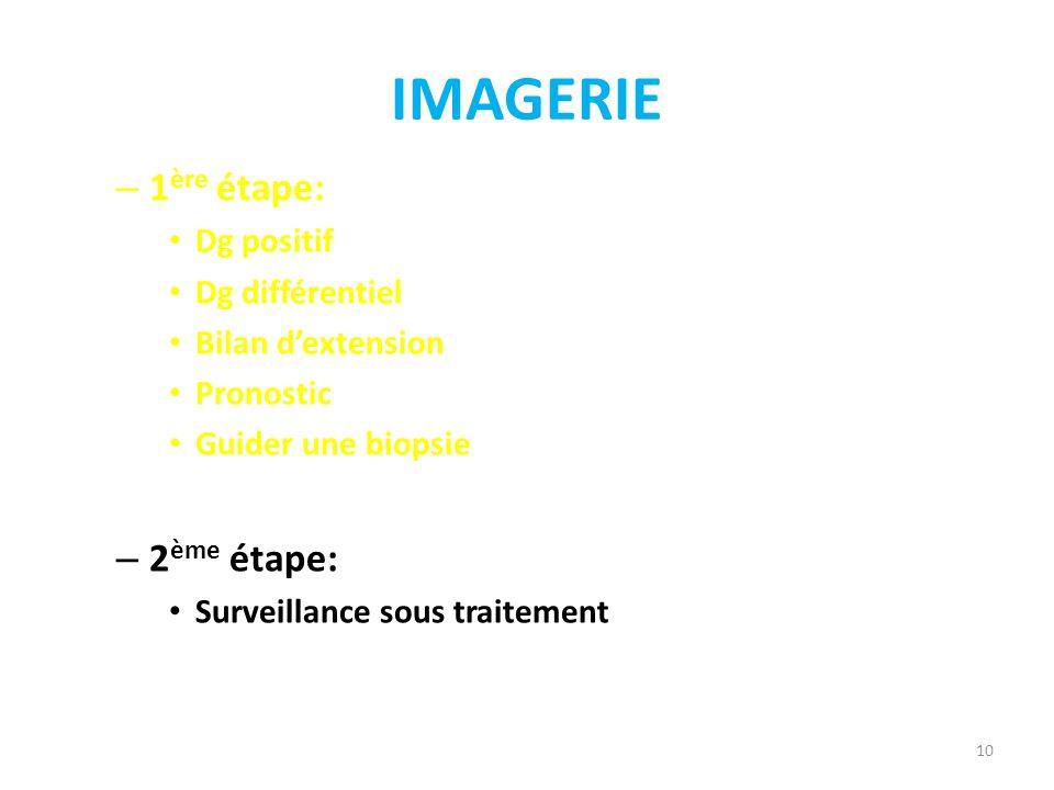 IMAGERIE – 1 ère étape: Dg positif Dg différentiel Bilan dextension Pronostic Guider une biopsie – 2 ème étape: Surveillance sous traitement 10
