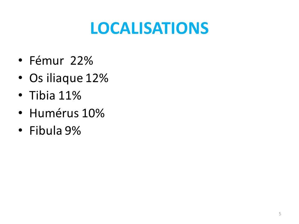LOCALISATIONS Fémur 22% Os iliaque 12% Tibia 11% Humérus 10% Fibula 9% 5