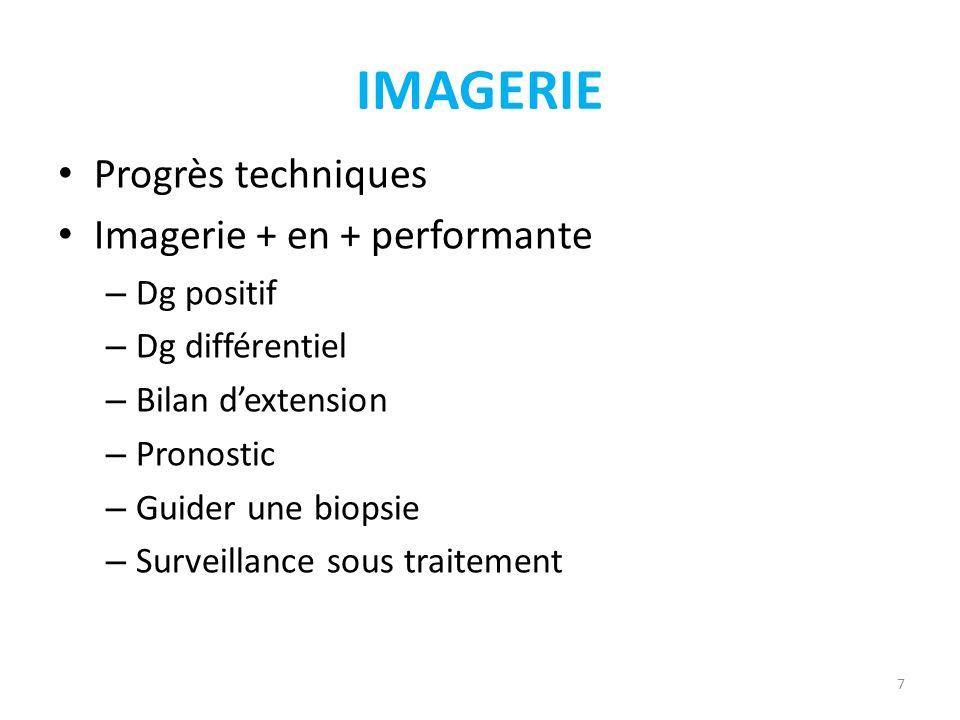 IMAGERIE Progrès techniques Imagerie + en + performante – Dg positif – Dg différentiel – Bilan dextension – Pronostic – Guider une biopsie – Surveilla