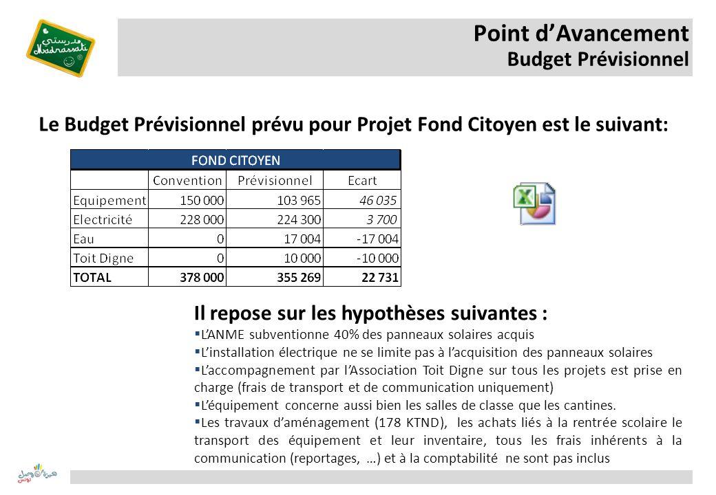 Point dAvancement Budget Prévisionnel Le Budget Prévisionnel prévu pour Projet Fond Citoyen est le suivant: Il repose sur les hypothèses suivantes : L