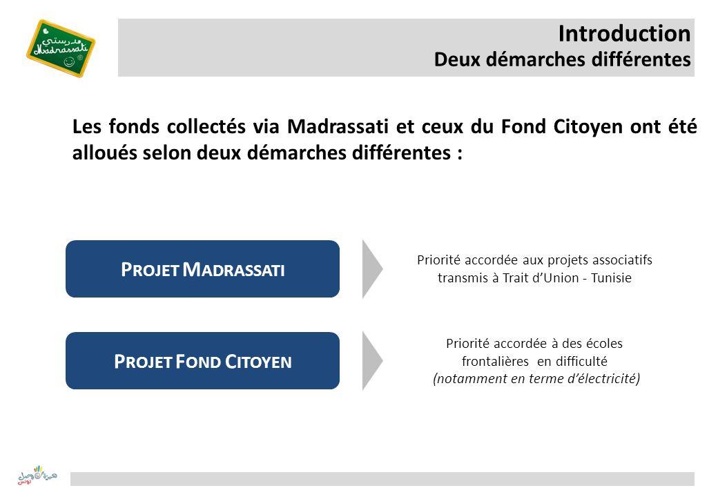 Introduction Deux démarches différentes Les fonds collectés via Madrassati et ceux du Fond Citoyen ont été alloués selon deux démarches différentes :