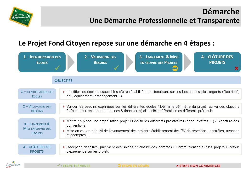 Démarche Une Démarche Professionnelle et Transparente Le Projet Fond Citoyen repose sur une démarche en 4 étapes : 1 – I DENTIFICATION DES E COLES 2 –