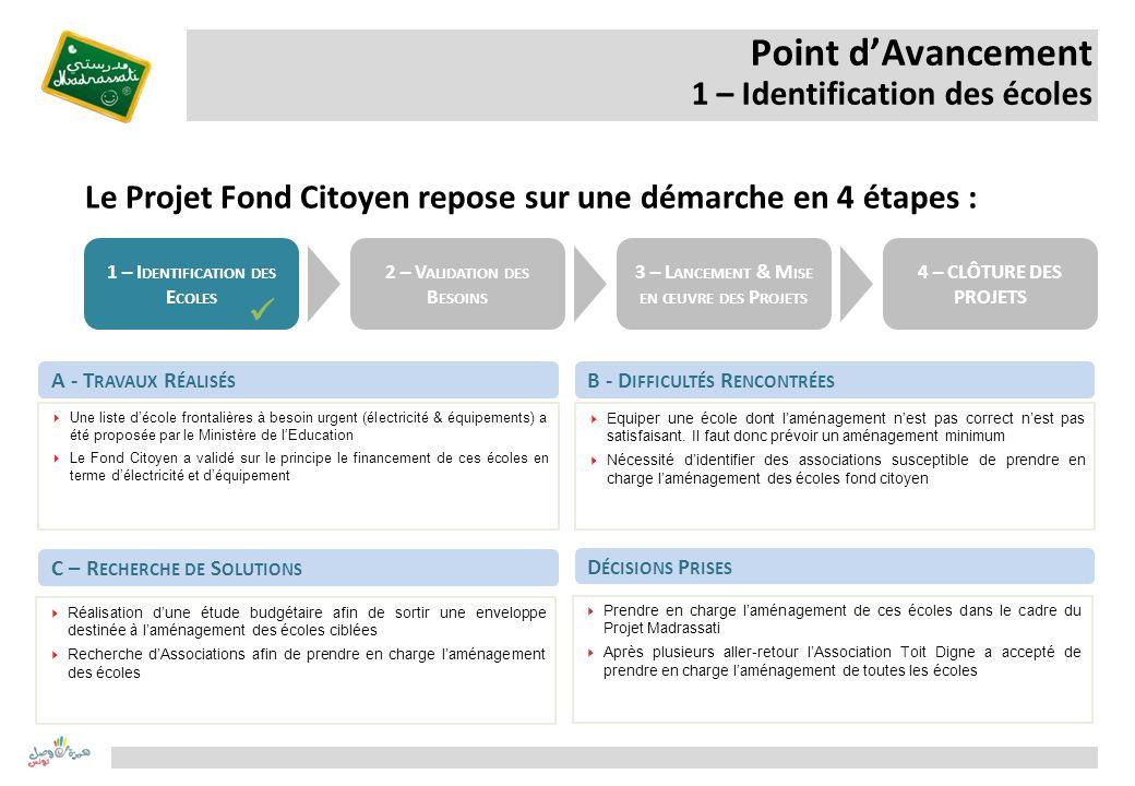 Point dAvancement 1 – Identification des écoles Le Projet Fond Citoyen repose sur une démarche en 4 étapes : A - T RAVAUX R ÉALISÉS Une liste décole f