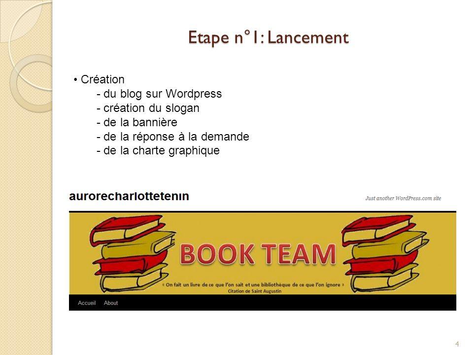 Etape n°1: Lancement Création - du blog sur Wordpress - création du slogan - de la bannière - de la réponse à la demande - de la charte graphique 4