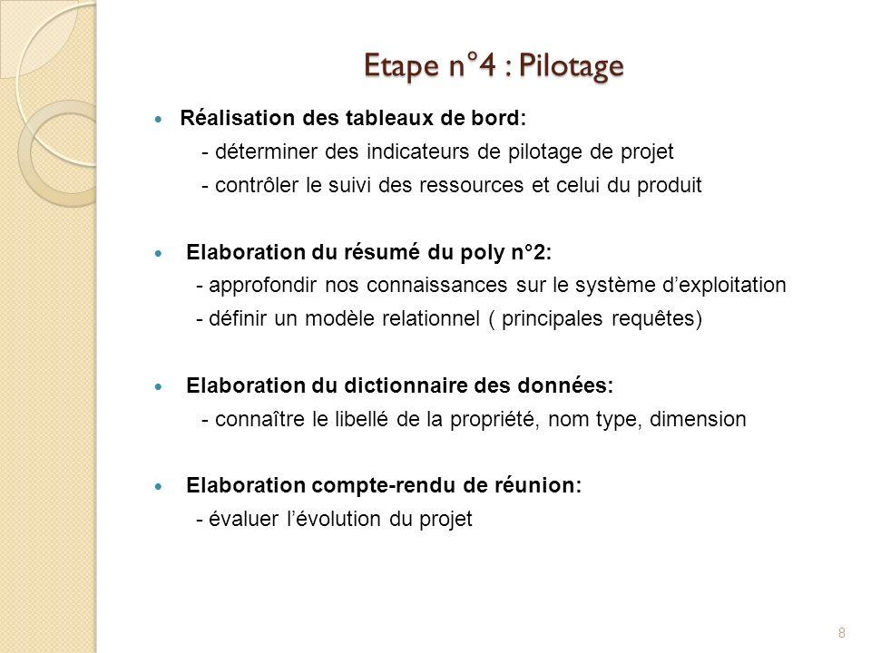 Etape n°5: Clôture Proposition dun MCD: - définir les noms des différentes tables + les requêtes Implanter le modèle relationnel sous Access: - remettre les tables et les requêtes sous Access Elaboration du bilan de projet: - rappeler les objectifs du projet -restituer les éléments essentiels du projet 9