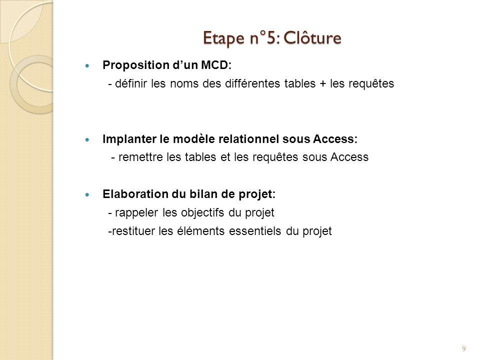 BILAN Les difficultés rencontrées: - Access était un logiciel inconnu pour les membres du groupe Les points positifs : - bonne cohésion de groupe - bonne répartition des tâches - Respect du planning 10