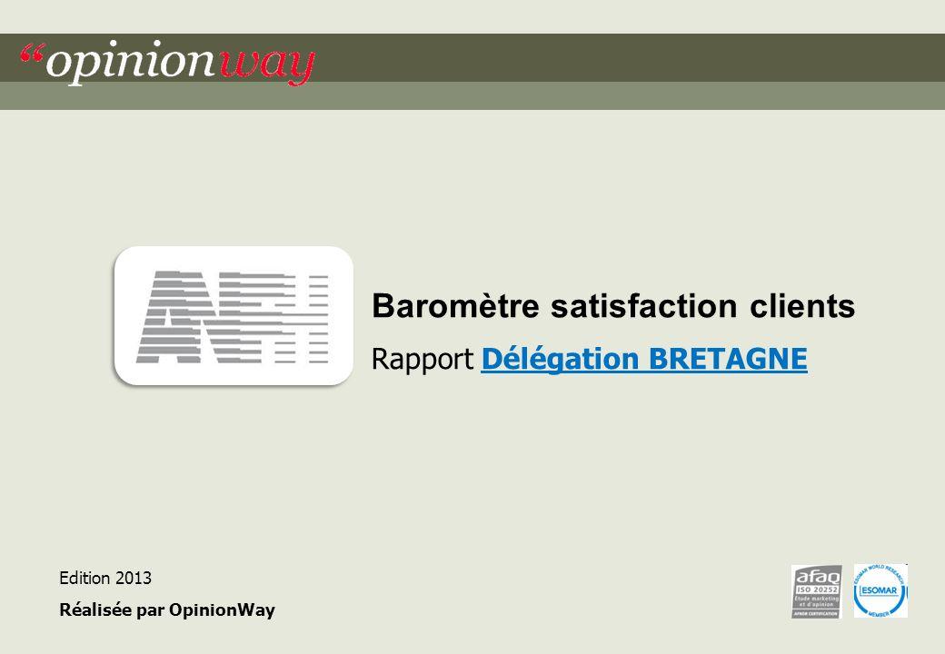 OpinionWay pour ANFH – baromètre satisfaction 2013 - Rapportpage 1 Edition 2013 Réalisée par OpinionWay Baromètre satisfaction clients Rapport Délégat
