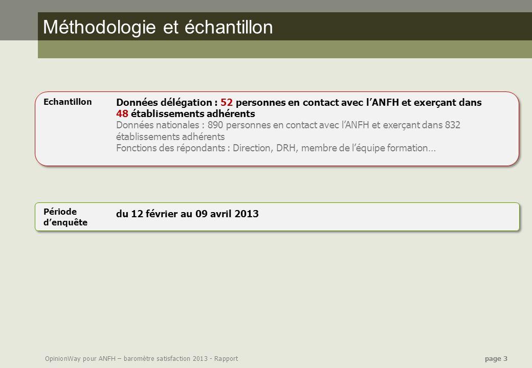 OpinionWay pour ANFH – baromètre satisfaction 2013 - Rapport page 3 Echantillon Données délégation : 52 personnes en contact avec lANFH et exerçant da