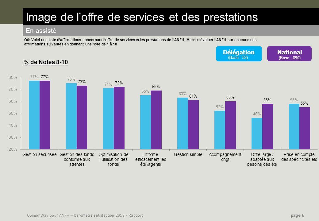OpinionWay pour ANFH – baromètre satisfaction 2013 - Rapport page 7 Récapitulatif % de notes 8-10 National (Base : 890) Délégation (Base : 52) Evaluation moyenne 65% (National) vs.