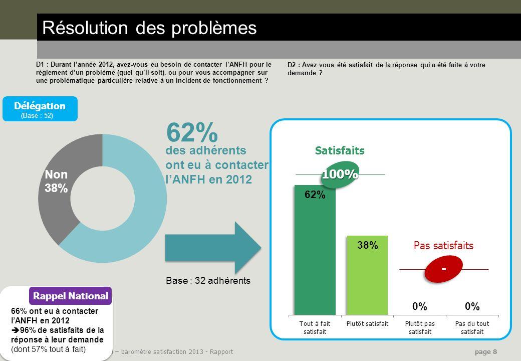 OpinionWay pour ANFH – baromètre satisfaction 2013 - Rapport page 8 Résolution des problèmes D1 : Durant lannée 2012, avez-vous eu besoin de contacter