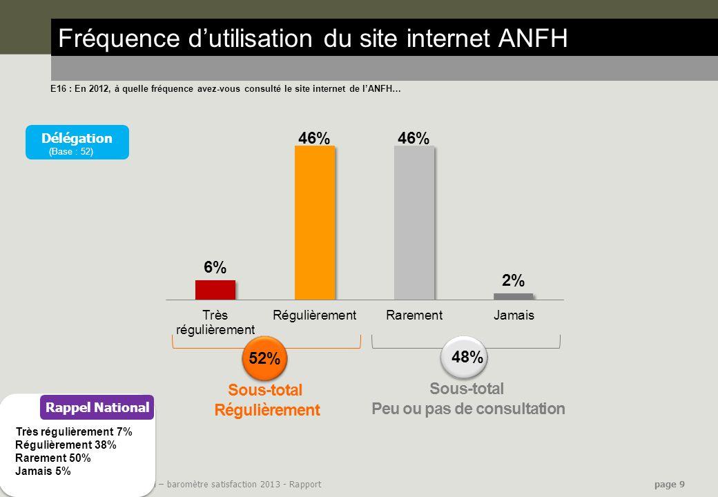 OpinionWay pour ANFH – baromètre satisfaction 2013 - Rapport page 9 Fréquence dutilisation du site internet ANFH E16 : En 2012, à quelle fréquence ave
