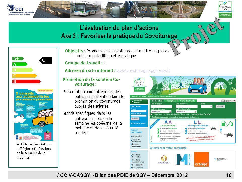 A+ + A B C Lévaluation du plan dactions Axe 3 : Favoriser la pratique du Covoiturage Objectifs : Promouvoir le covoiturage et mettre en place des outi