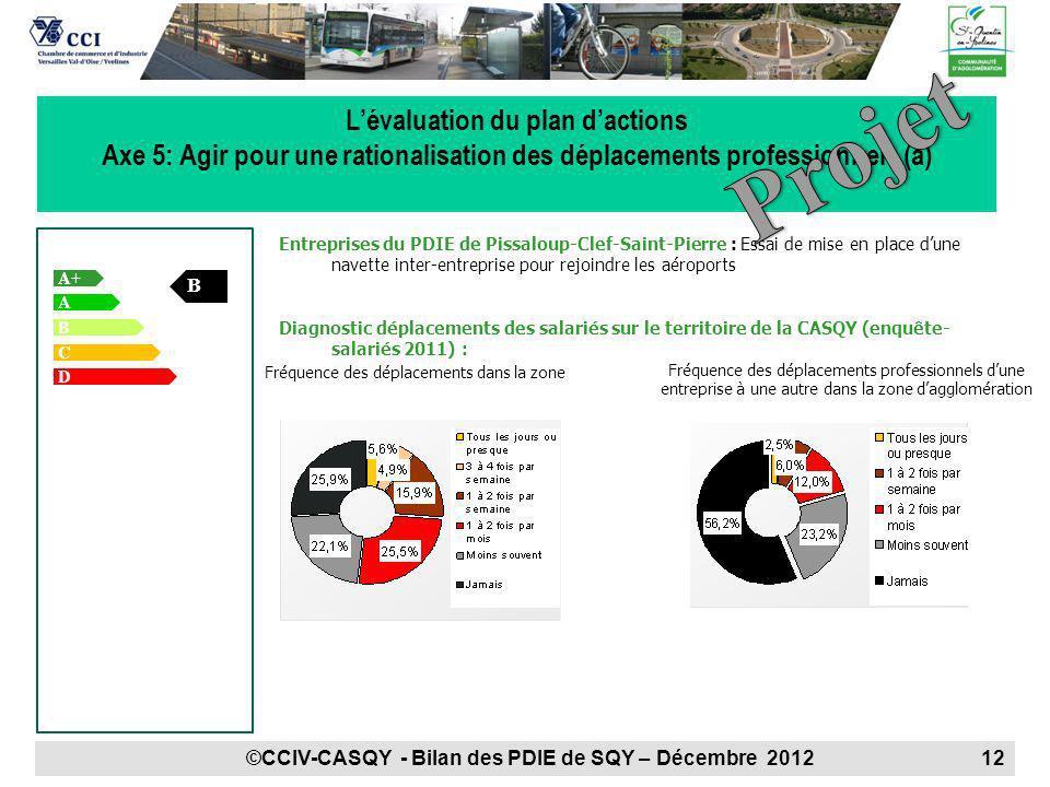 Entreprises du PDIE de Pissaloup-Clef-Saint-Pierre : Essai de mise en place dune navette inter-entreprise pour rejoindre les aéroports Diagnostic dépl