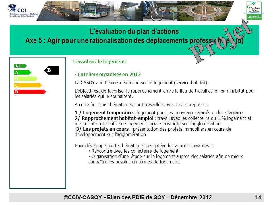 Travail sur le logement: 3 ateliers organisés en 2012 La CASQY a initié une démarche sur le logement (service habitat). Lobjectif est de favoriser le