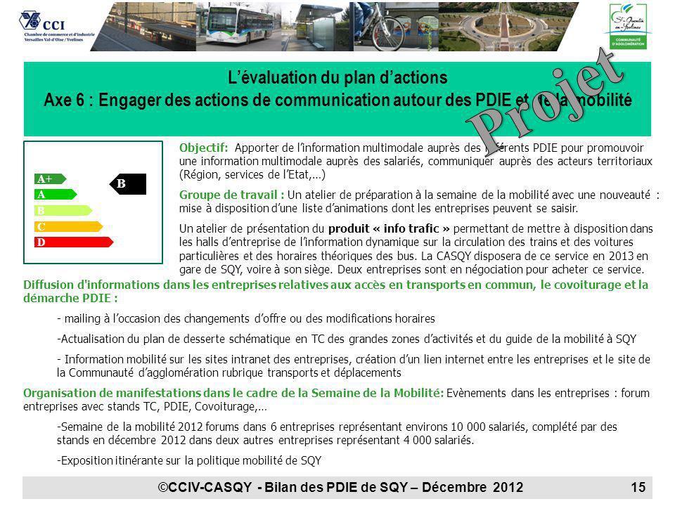 Objectif: Apporter de linformation multimodale auprès des référents PDIE pour promouvoir une information multimodale auprès des salariés, communiquer