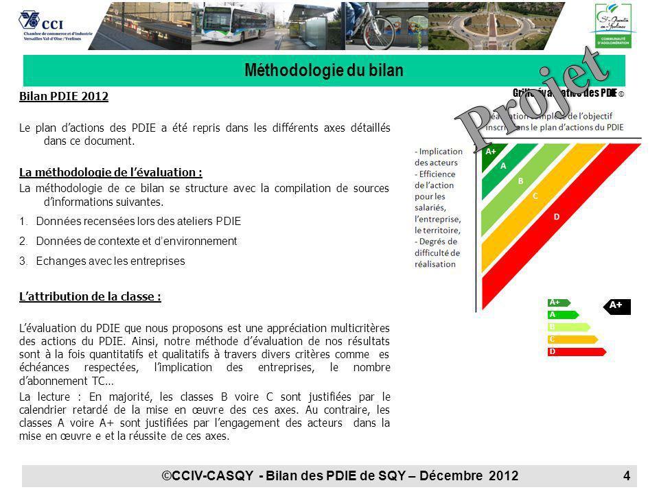 Bilan PDIE 2012 Le plan dactions des PDIE a été repris dans les différents axes détaillés dans ce document. La méthodologie de lévaluation : La méthod