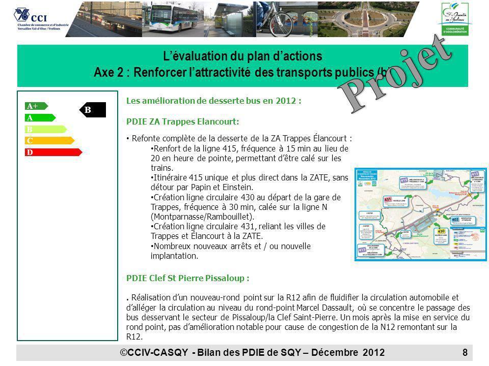 A+ + A B B Lévaluation du plan dactions Axe 2 : Renforcer lattractivité des transports publics (b) C D Les amélioration de desserte bus en 2012 : PDIE
