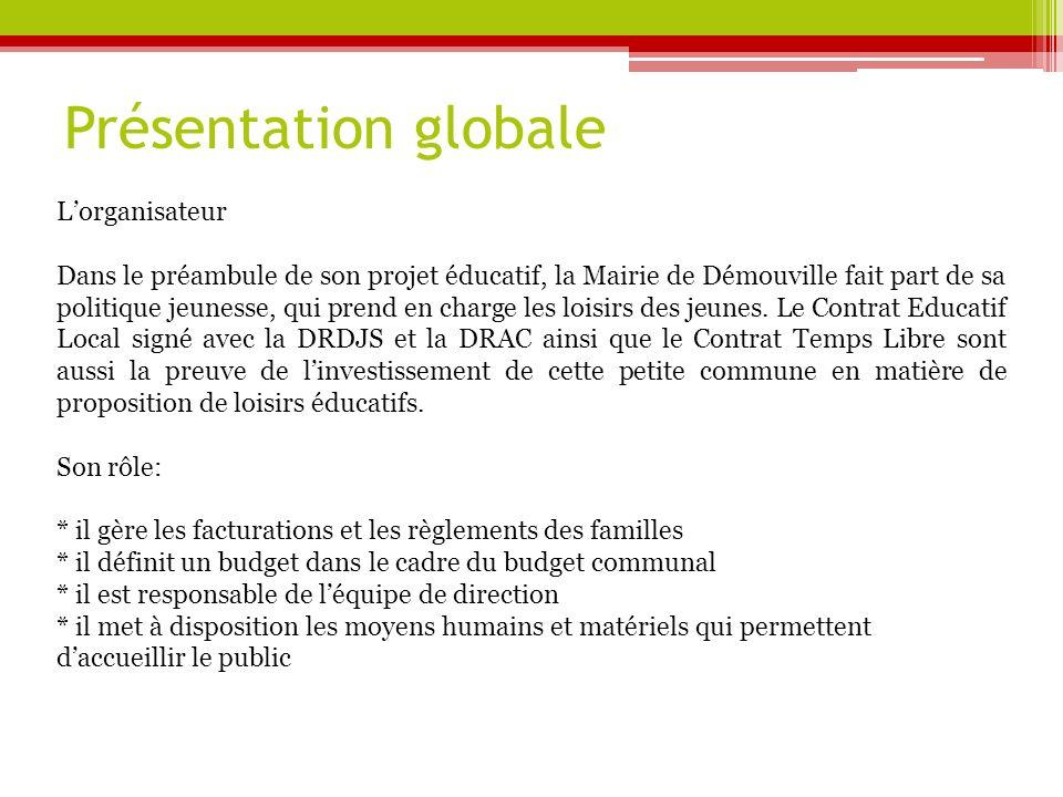 Présentation globale Lorganisateur Dans le préambule de son projet éducatif, la Mairie de Démouville fait part de sa politique jeunesse, qui prend en charge les loisirs des jeunes.