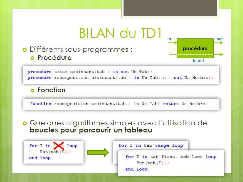BILAN du TD1 Différents sous-programmes : Procédure Fonction Quelques algorithmes simples avec lutilisation de boucles pour parcourir un tableau procédure inout in out
