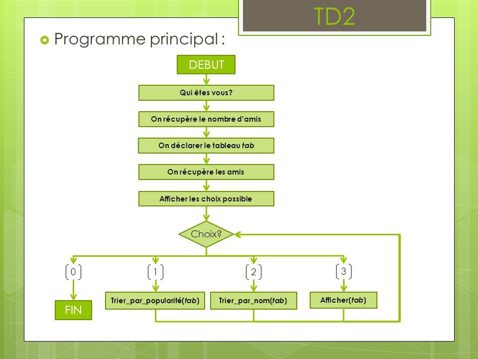 Programme principal : TD2