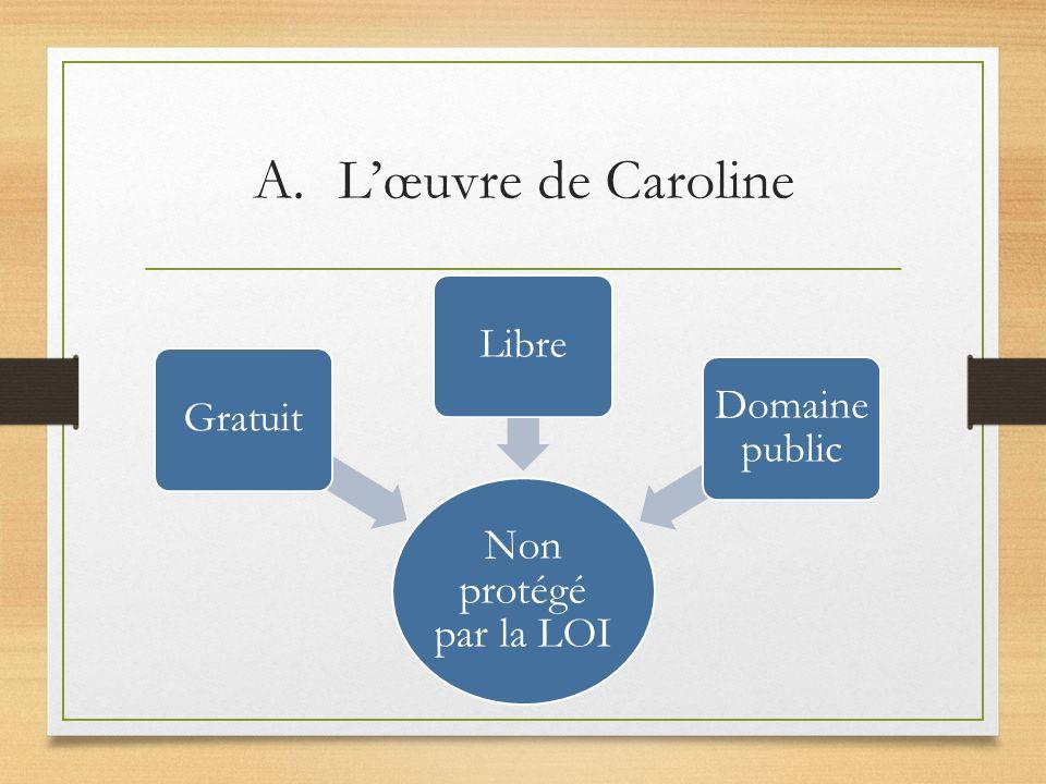 A.Lœuvre de Caroline Non protégé par la LOI GratuitLibre Domaine public