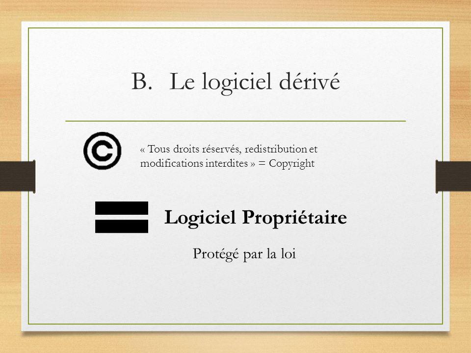 B.Le logiciel dérivé « Tous droits réservés, redistribution et modifications interdites » = Copyright Logiciel Propriétaire Protégé par la loi