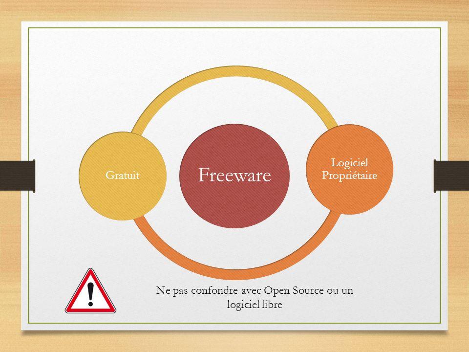Freeware Logiciel Propriétaire Gratuit Ne pas confondre avec Open Source ou un logiciel libre