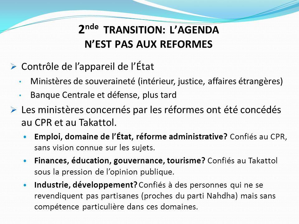 2 nde TRANSITION: LAGENDA NEST PAS AUX REFORMES Contrôle de lappareil de lÉtat Ministères de souveraineté (intérieur, justice, affaires étrangères) Ba