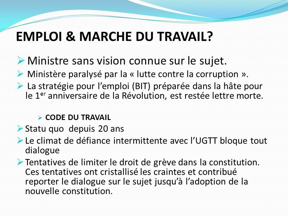EMPLOI & MARCHE DU TRAVAIL? Ministre sans vision connue sur le sujet. Ministère paralysé par la « lutte contre la corruption ». La stratégie pour lemp