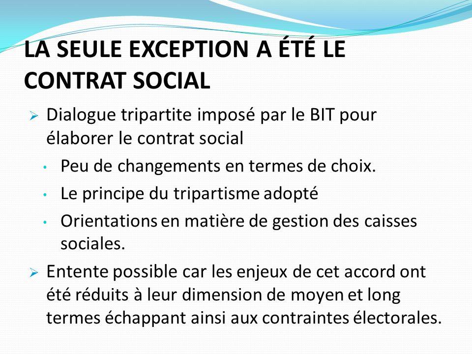 LA SEULE EXCEPTION A ÉTÉ LE CONTRAT SOCIAL Dialogue tripartite imposé par le BIT pour élaborer le contrat social Peu de changements en termes de choix.