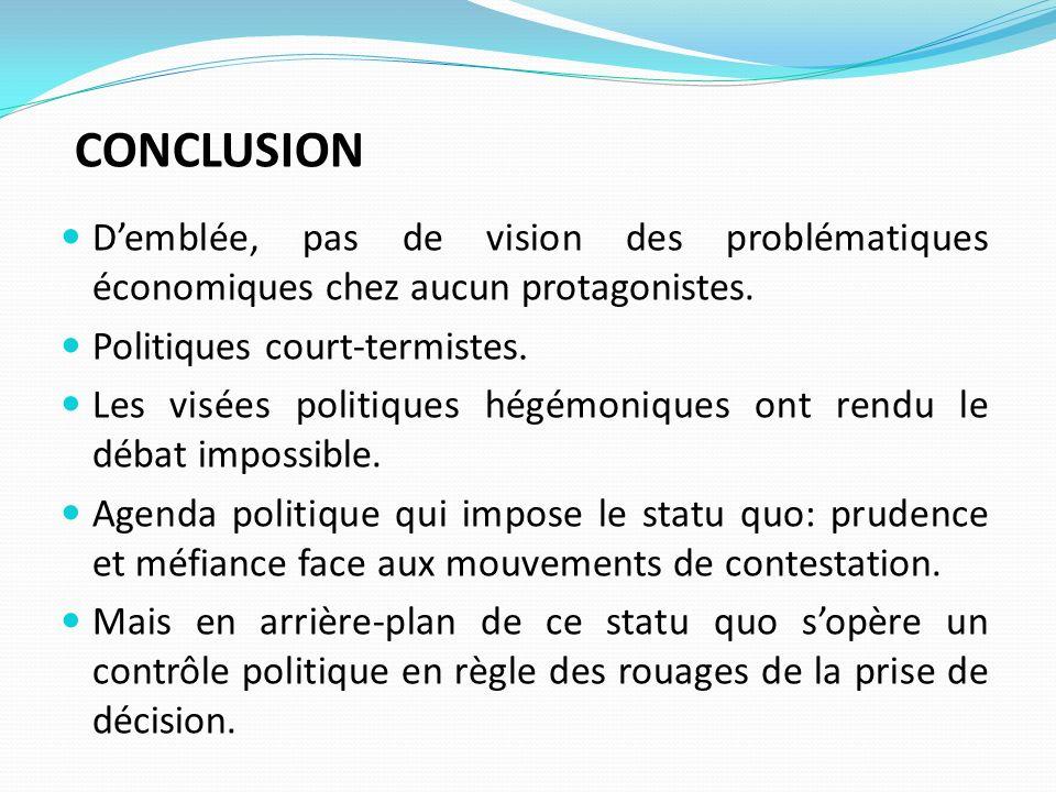CONCLUSION Demblée, pas de vision des problématiques économiques chez aucun protagonistes.