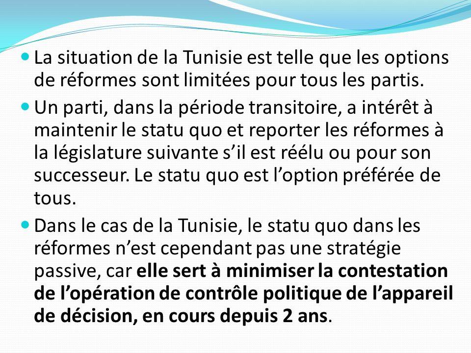 La situation de la Tunisie est telle que les options de réformes sont limitées pour tous les partis. Un parti, dans la période transitoire, a intérêt