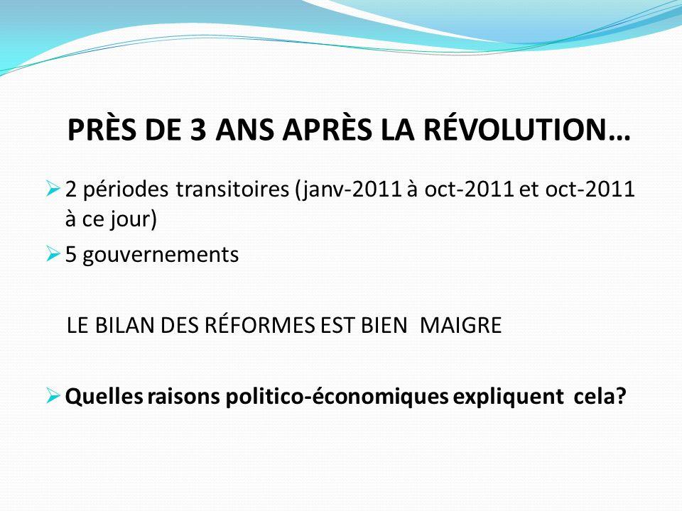 PRÈS DE 3 ANS APRÈS LA RÉVOLUTION… 2 périodes transitoires (janv-2011 à oct-2011 et oct-2011 à ce jour) 5 gouvernements LE BILAN DES RÉFORMES EST BIEN MAIGRE Quelles raisons politico-économiques expliquent cela?