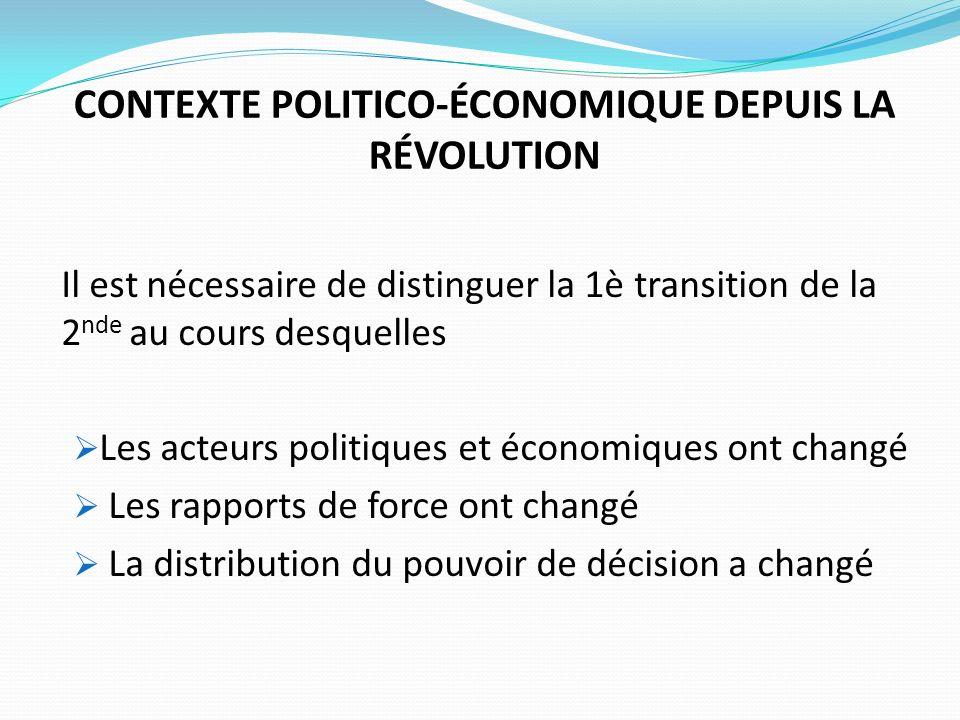 CONTEXTE POLITICO-ÉCONOMIQUE DEPUIS LA RÉVOLUTION Il est nécessaire de distinguer la 1è transition de la 2 nde au cours desquelles Les acteurs politiques et économiques ont changé Les rapports de force ont changé La distribution du pouvoir de décision a changé